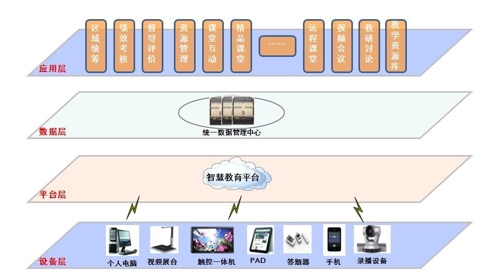 11多媒体教育欧冠联赛万博app6.0.jpg